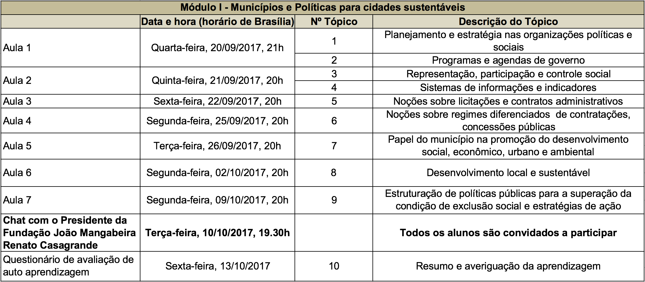 cronograma módulo 1